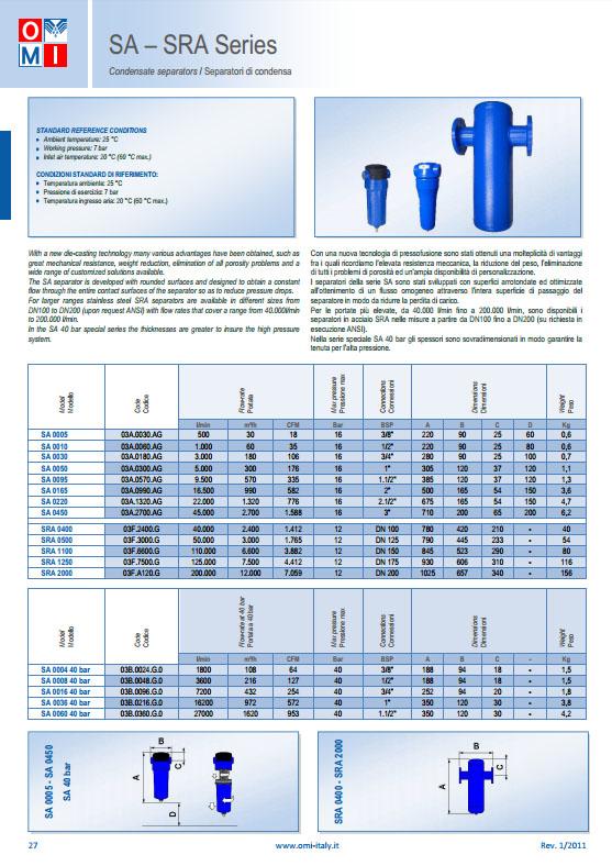 Separatory cyklonowe OMI (ENG)