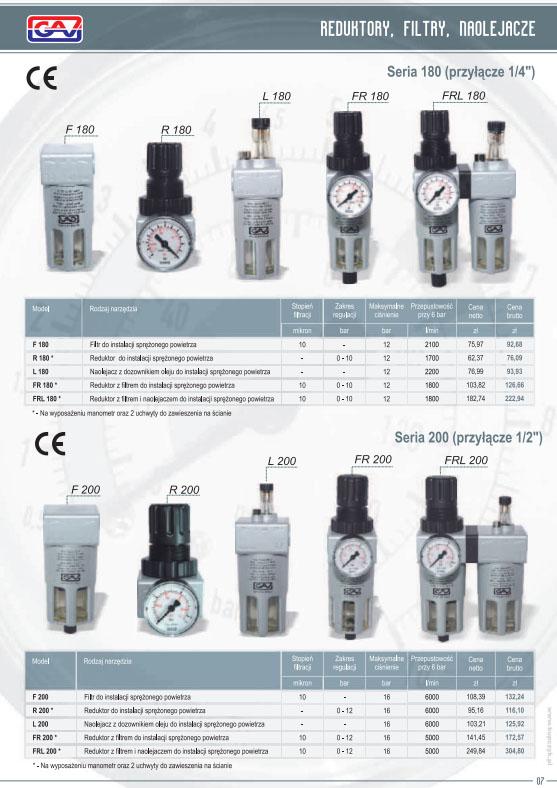 Elementy uzdatniania powietrza GAV