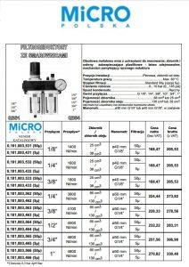 Elementy uzdatniania powietrza MICRO