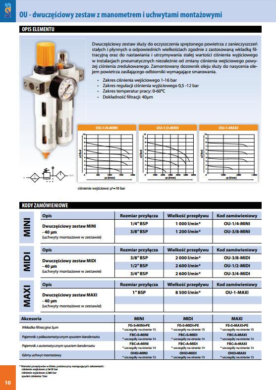 Elementy uzdatniania powietrza RECTUS