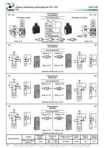 Elektrozawory seria 104-105 PNEUMAX