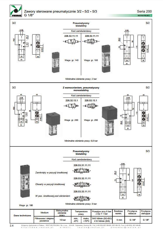 Elektrozawory seria 228 PNEUMAX