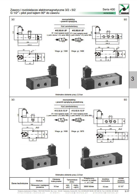 Elektrozawory seria 400_411_412 PNEUMAX