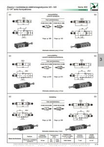 Elektrozawory seria 400_414 kompakt PNEUMAX