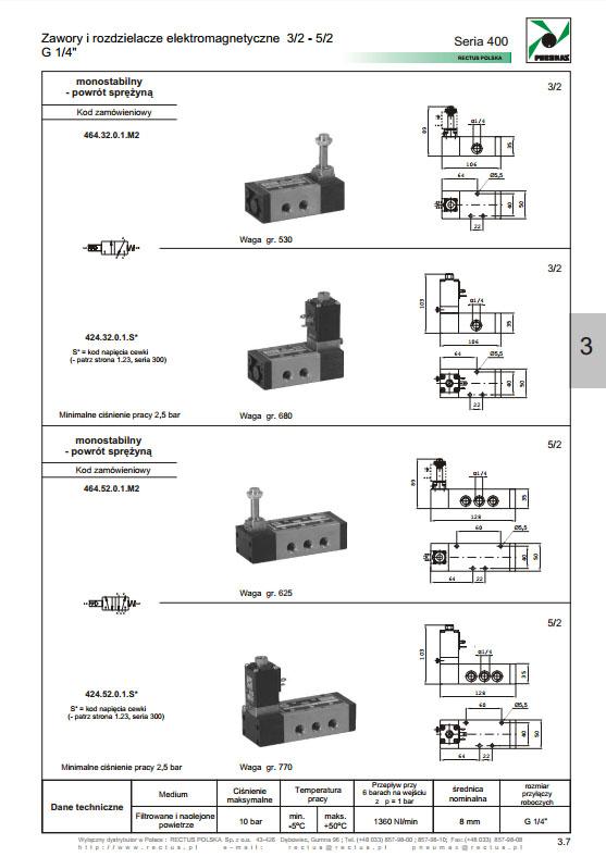Elektrozawory seria 400_464_424 PNEUMAX