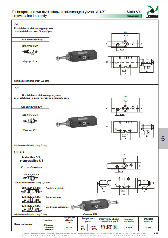 Elektrozawory seria 800_828-824 PNEUMAX