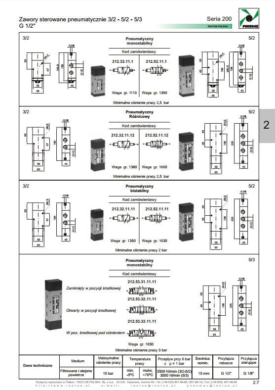 Elektrozawory seria 211-212 PNEUMAX