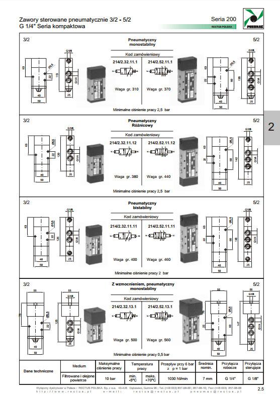 Elektrozawory seria 214-224 PNEUMAX