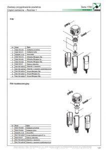 Seria 1700-1 części zamienne PNEUMAX