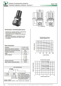 Seria 1700-1 regulator ciśnienia panelowy PNEUMAX