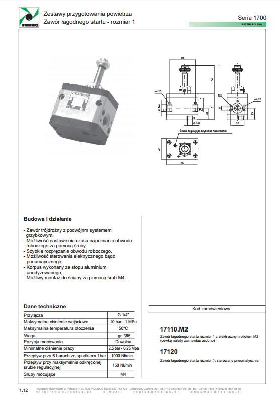 Seria 1700-1 zawór łagodnego startu PNEUMAX