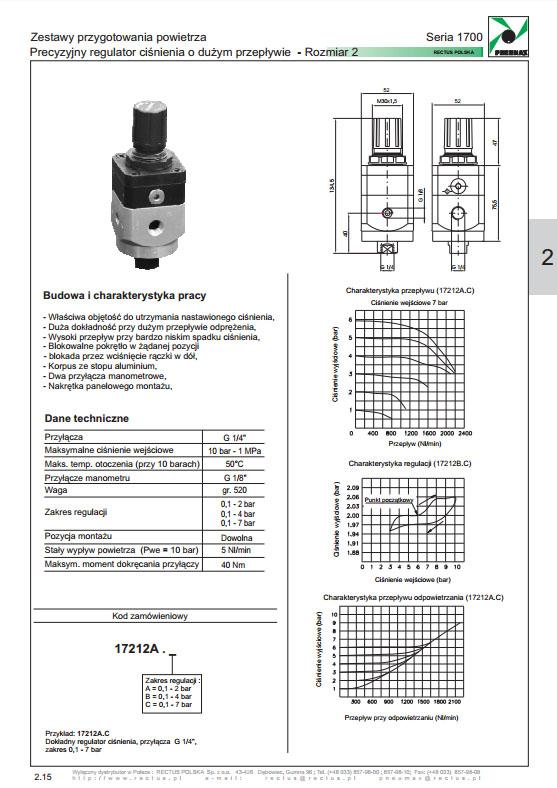 Seria 1700 rozm. 2 precyzyjny regulator ciśnienia o dużym przepływie PNEUMAX