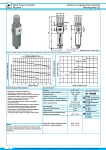 Seria Air Plus filtroreduktor PNEUMAX