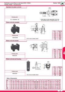 Akcesoria, mocowania - wymiary dla serii 1386-88, seria 1396-98 ISO 15552 PNEUMAX