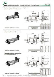 Seria 1400 hydrauliczny kontroler PNEUMAX