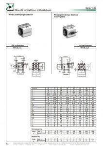 Seria 1500 kompaktowe PNEUMAX