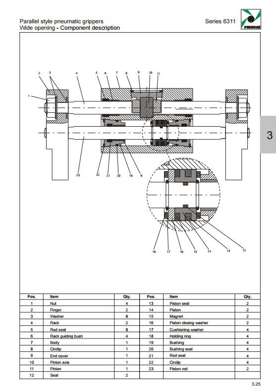 Seria 6311 chwytaki równoległe szerokiego otwarcia PNEUMAX