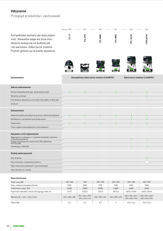 Odkurzacze FESTOOL - przegląd produktów i zastosowań
