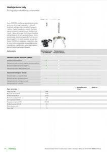 Przegląd produktów i zastosowań