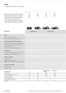 FESTOOL - przegląd strugów i zastosowań