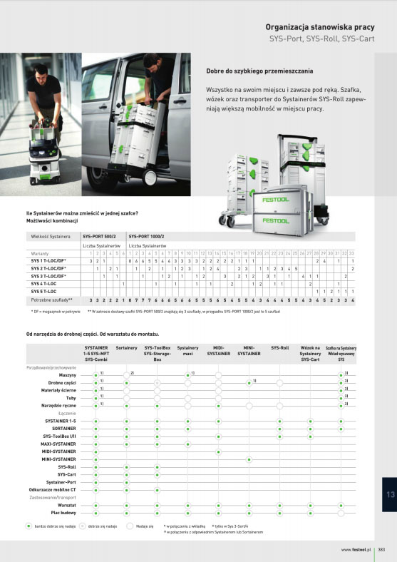 Systemy transportu FESTOOL