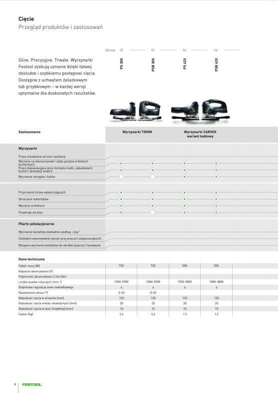 FESTOOL - przegląd pilarek, zagłębiarek i wyrzynarek i zastosowań
